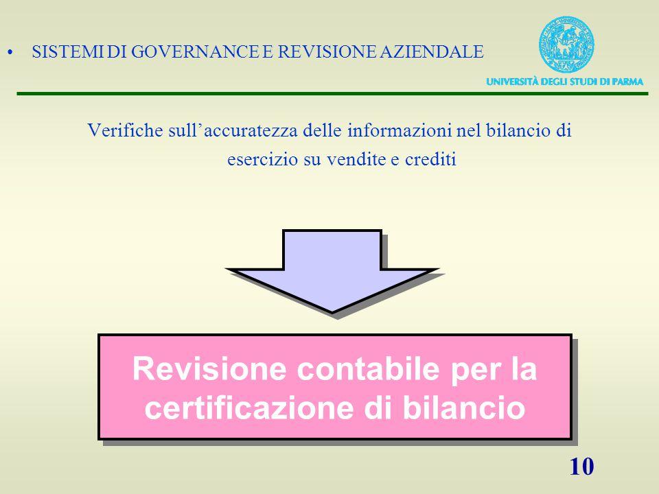 Revisione contabile per la certificazione di bilancio