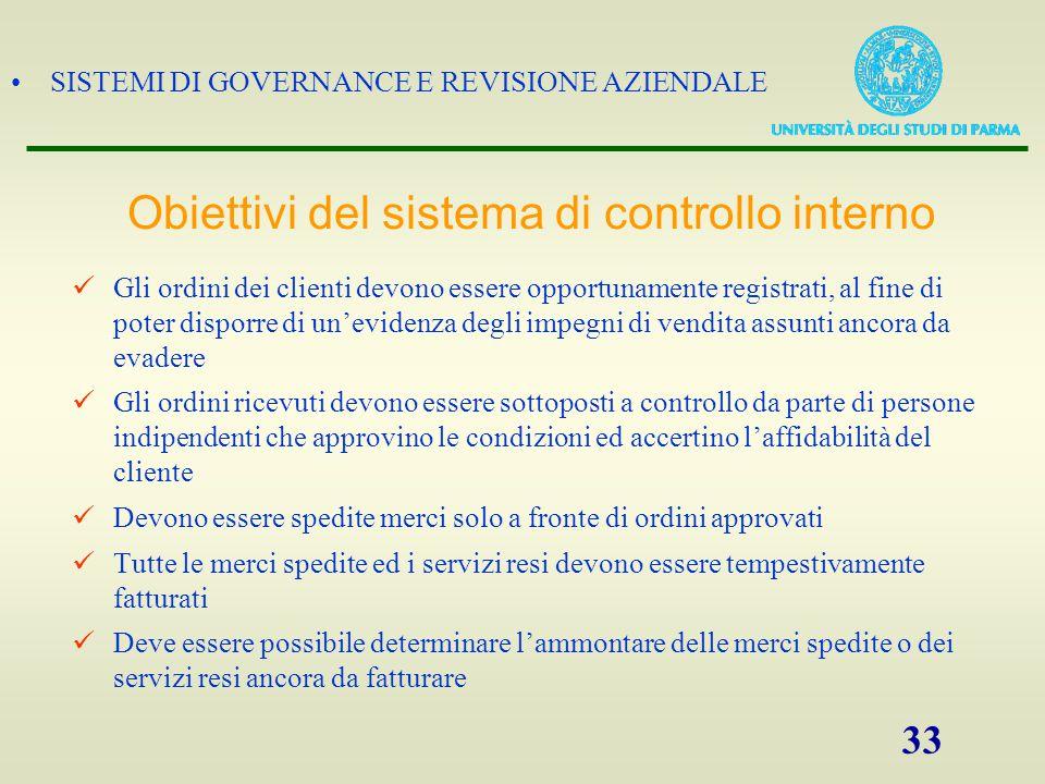Obiettivi del sistema di controllo interno