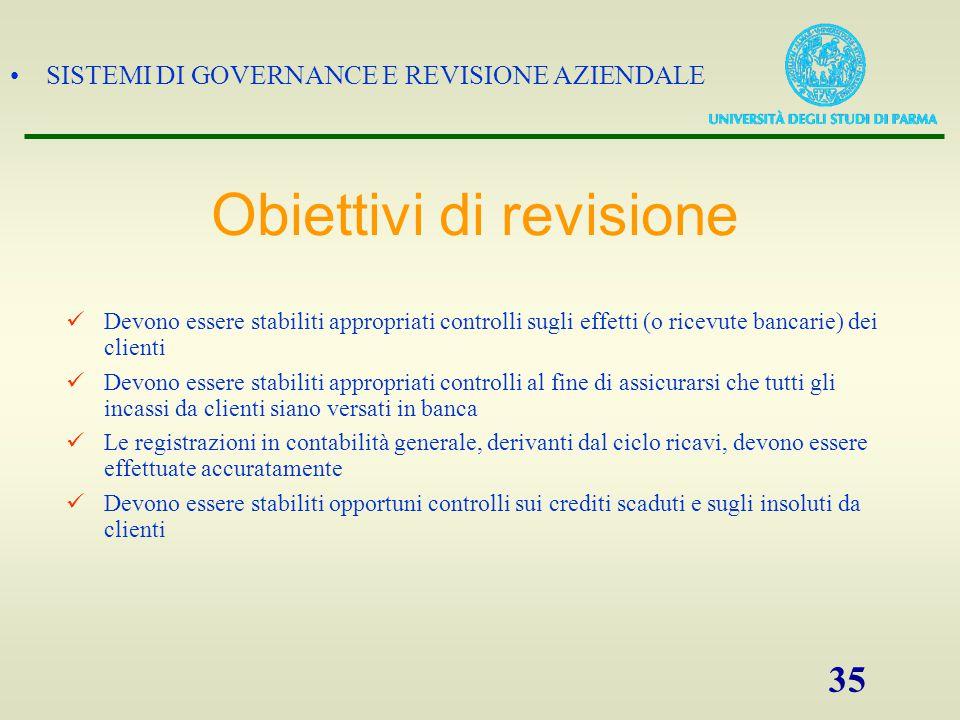 Obiettivi di revisione