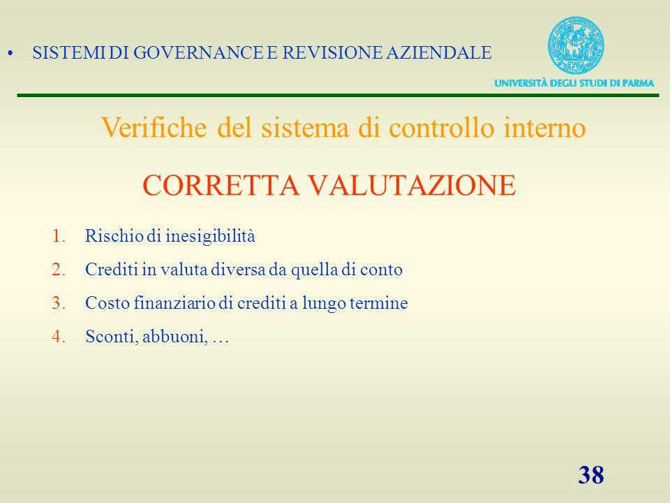 Verifiche del sistema di controllo interno