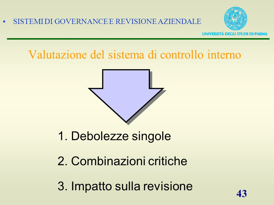 Valutazione del sistema di controllo interno