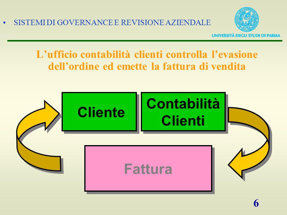 Cliente Contabilità Clienti Fattura