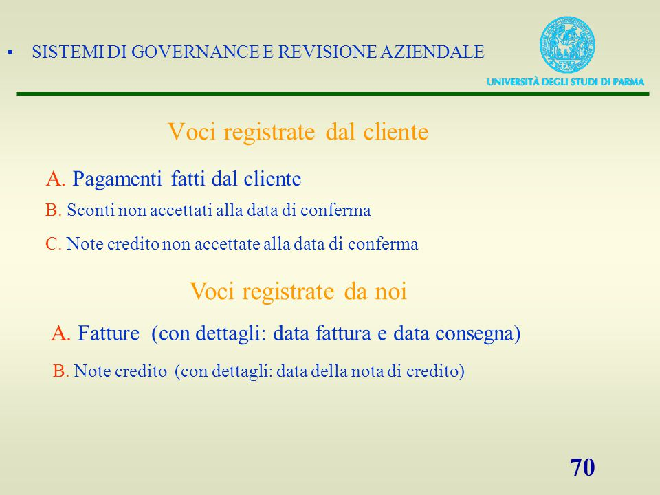 Voci registrate dal cliente