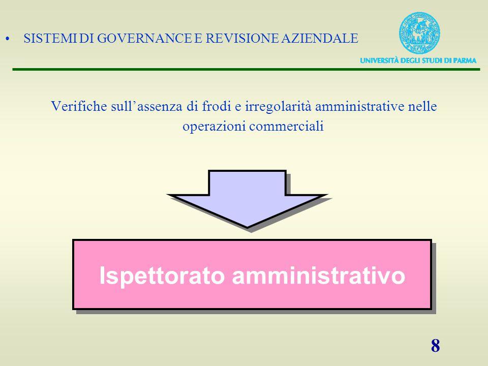 Ispettorato amministrativo