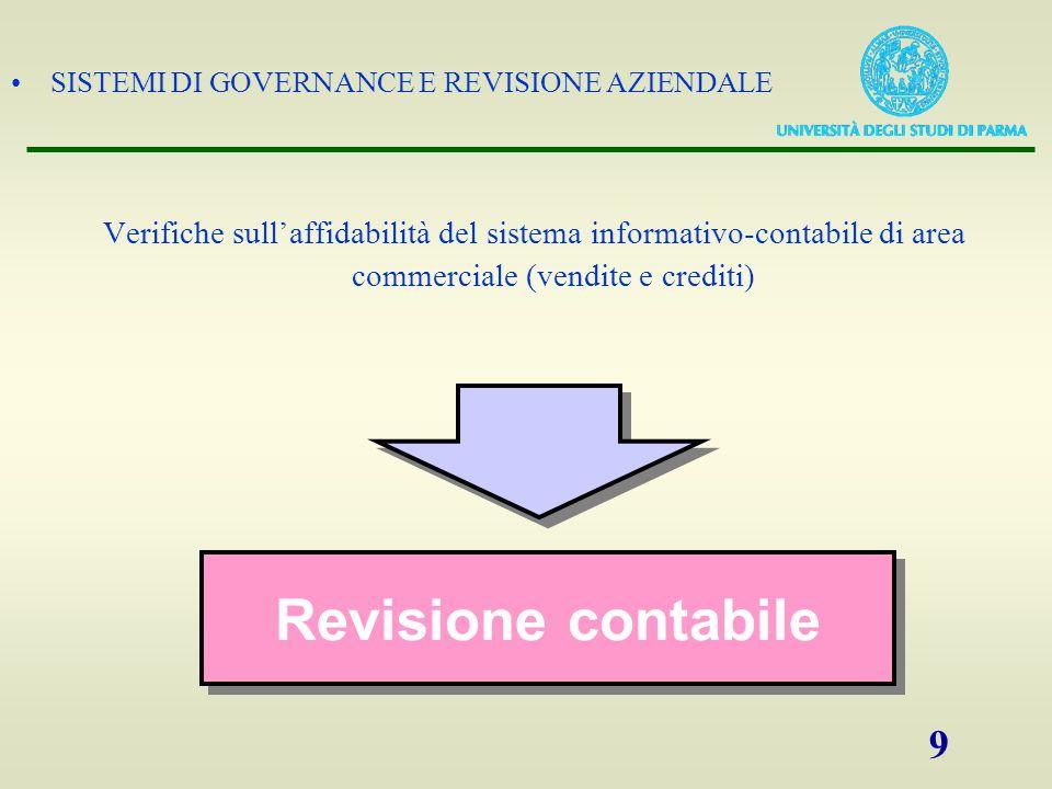 Verifiche sull'affidabilità del sistema informativo-contabile di area commerciale (vendite e crediti)