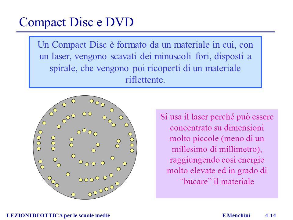 Compact Disc e DVD