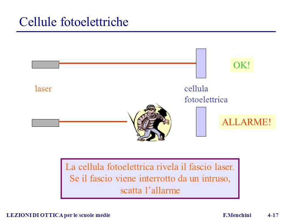Cellule fotoelettriche