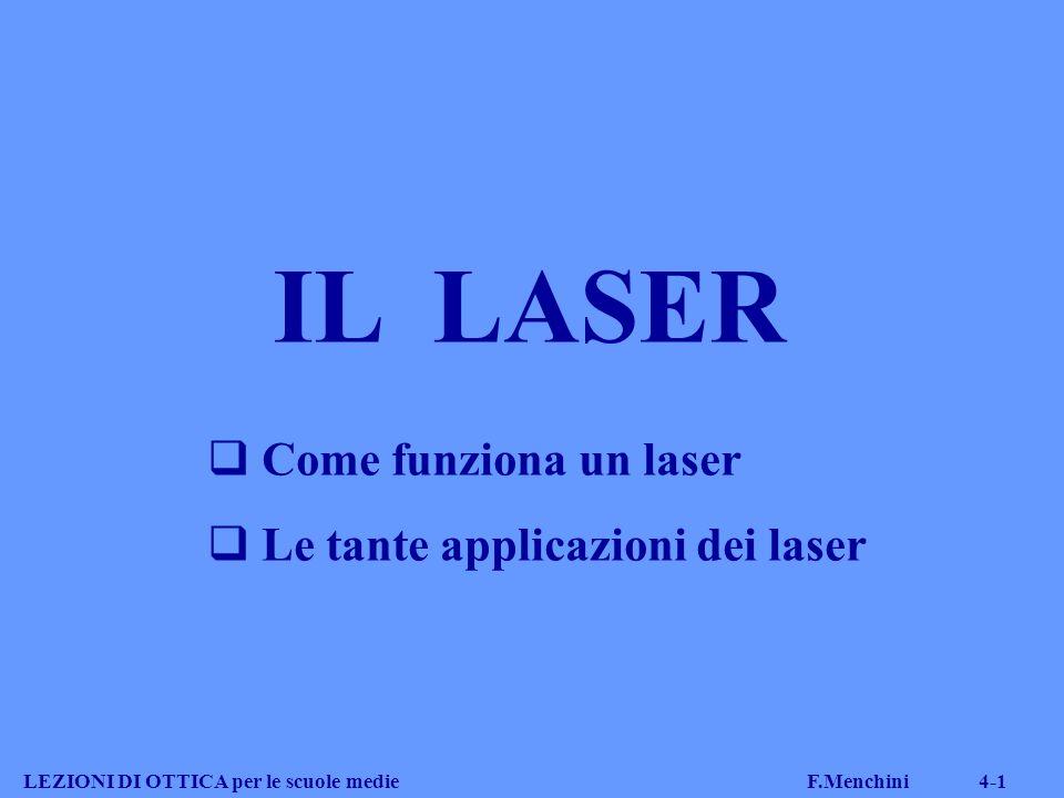 IL LASER Come funziona un laser Le tante applicazioni dei laser