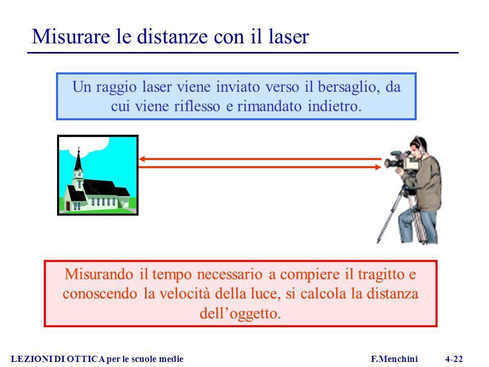 Misurare le distanze con il laser