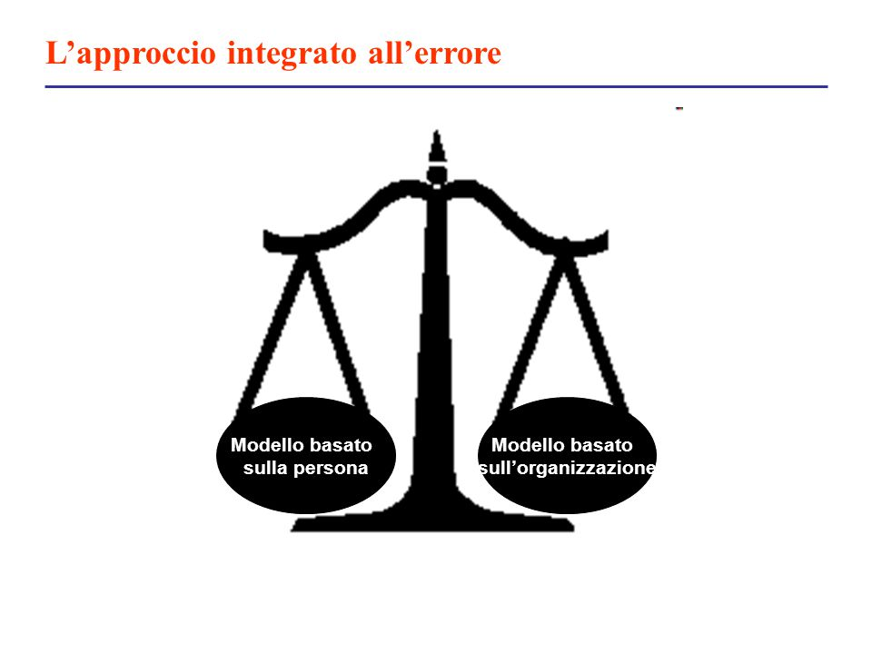 L'approccio integrato all'errore