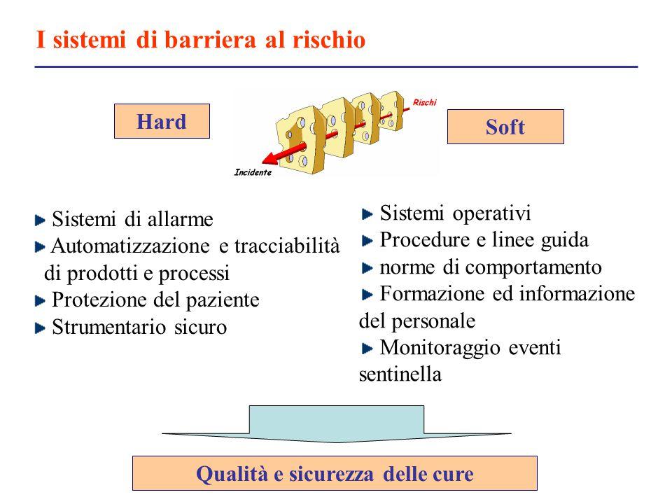 Qualità e sicurezza delle cure