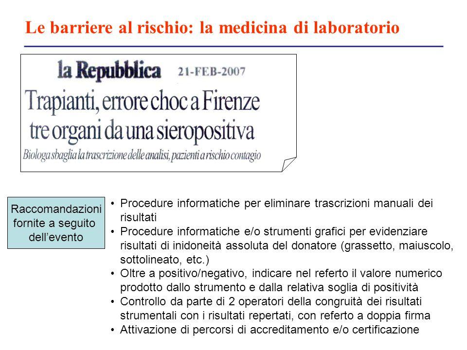 Le barriere al rischio: la medicina di laboratorio