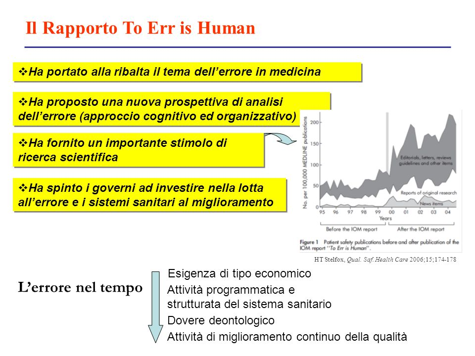 Il Rapporto To Err is Human