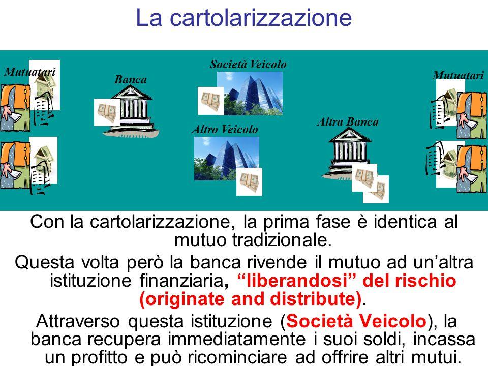 La cartolarizzazione Società Veicolo. Mutuatari. Mutuatari. Banca. Altra Banca. Altro Veicolo.