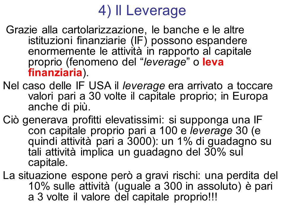 4) Il Leverage