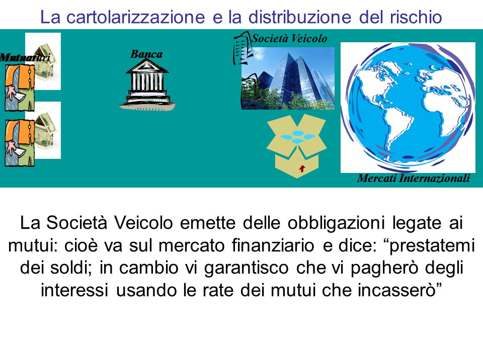 Mercati Internazionali Mercati Internazionali