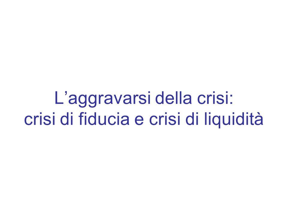 L'aggravarsi della crisi: crisi di fiducia e crisi di liquidità