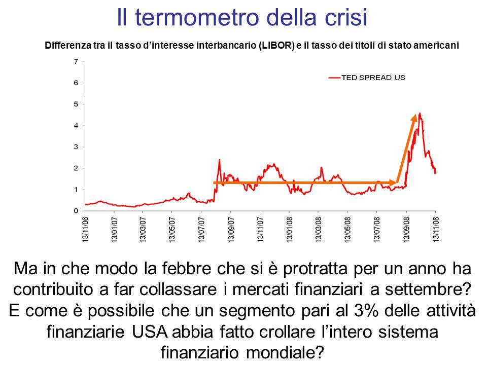 Il termometro della crisi