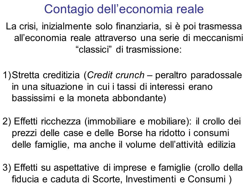 Contagio dell'economia reale