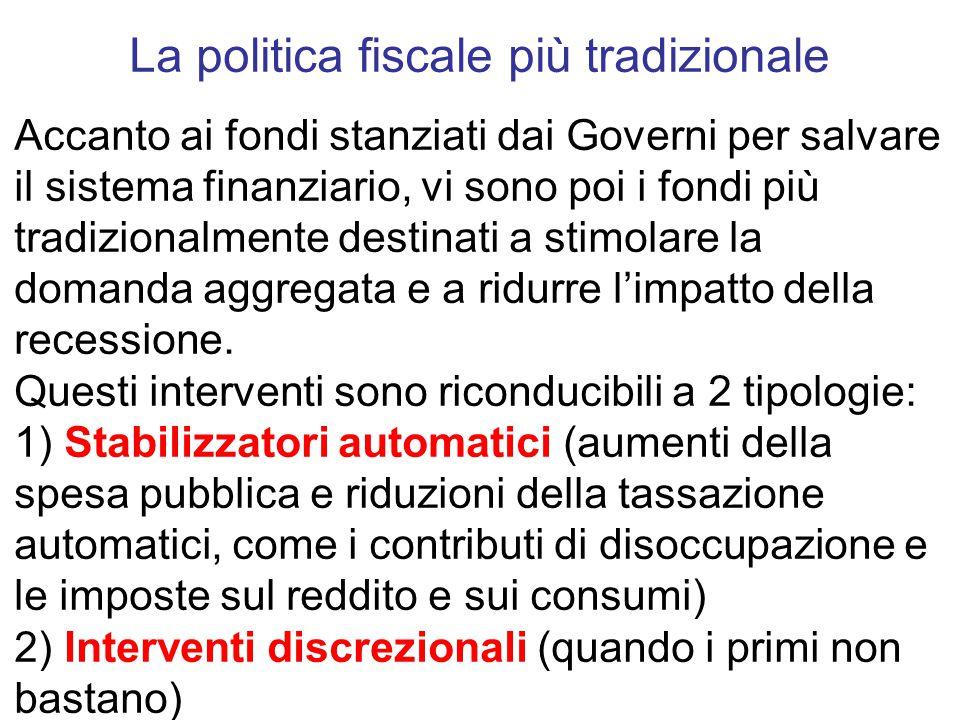 La politica fiscale più tradizionale