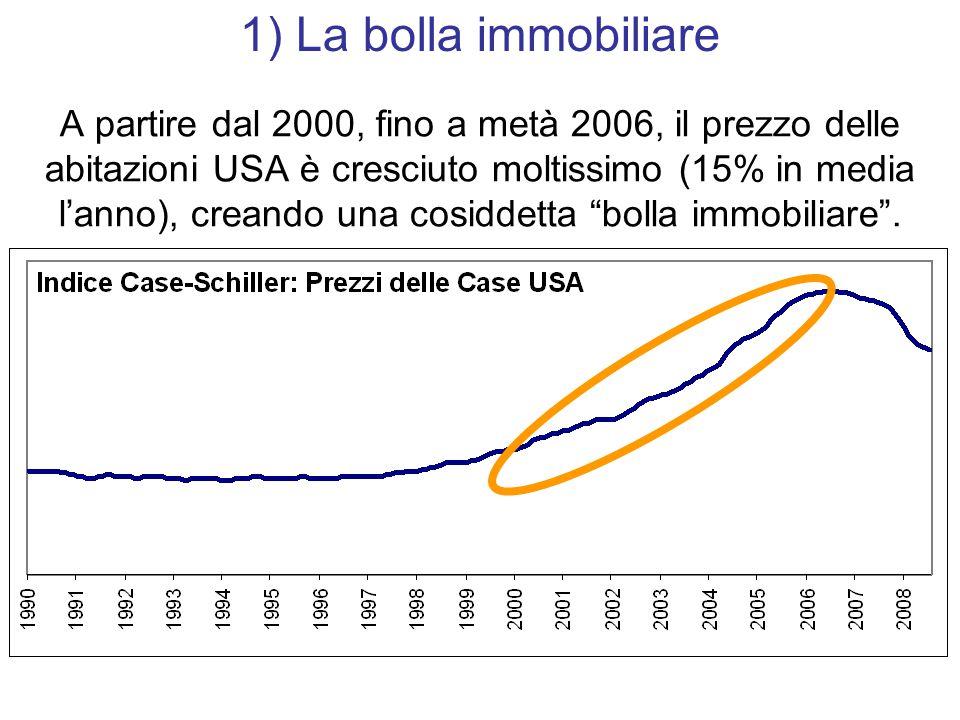 1) La bolla immobiliare