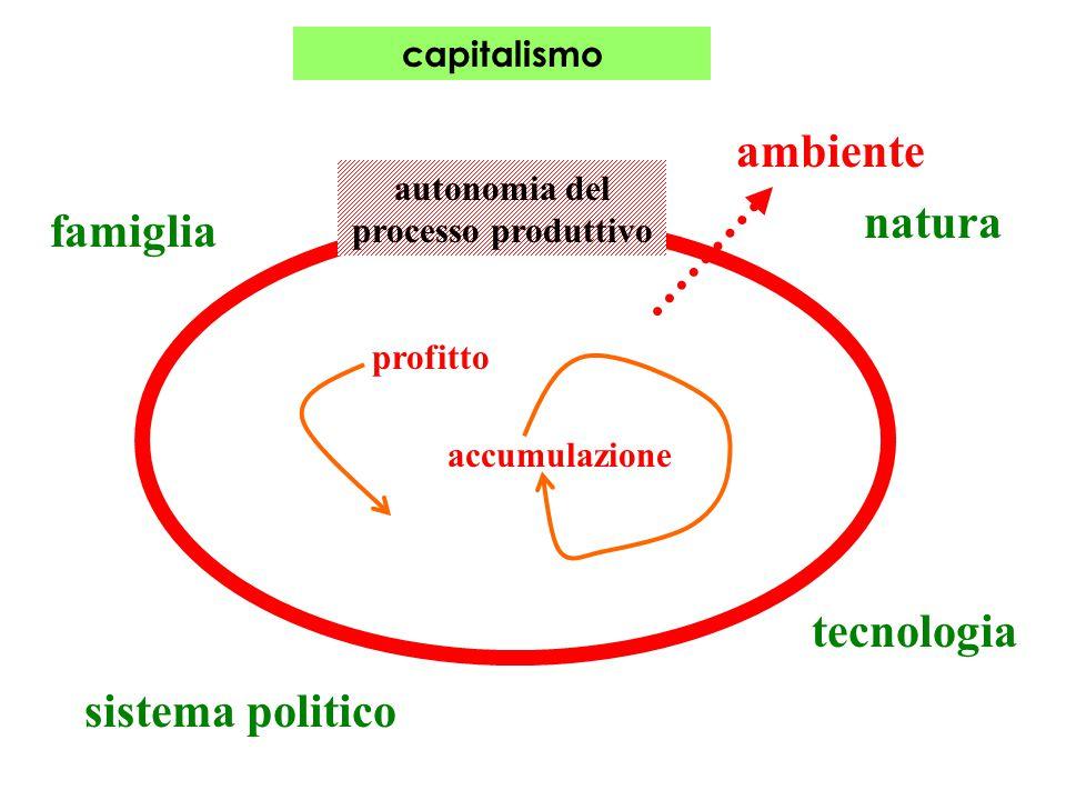 autonomia del processo produttivo