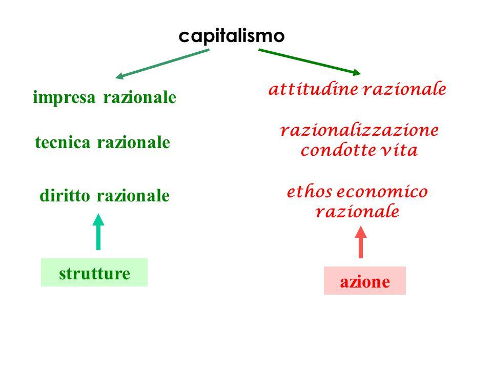 razionalizzazione condotte vita ethos economico razionale