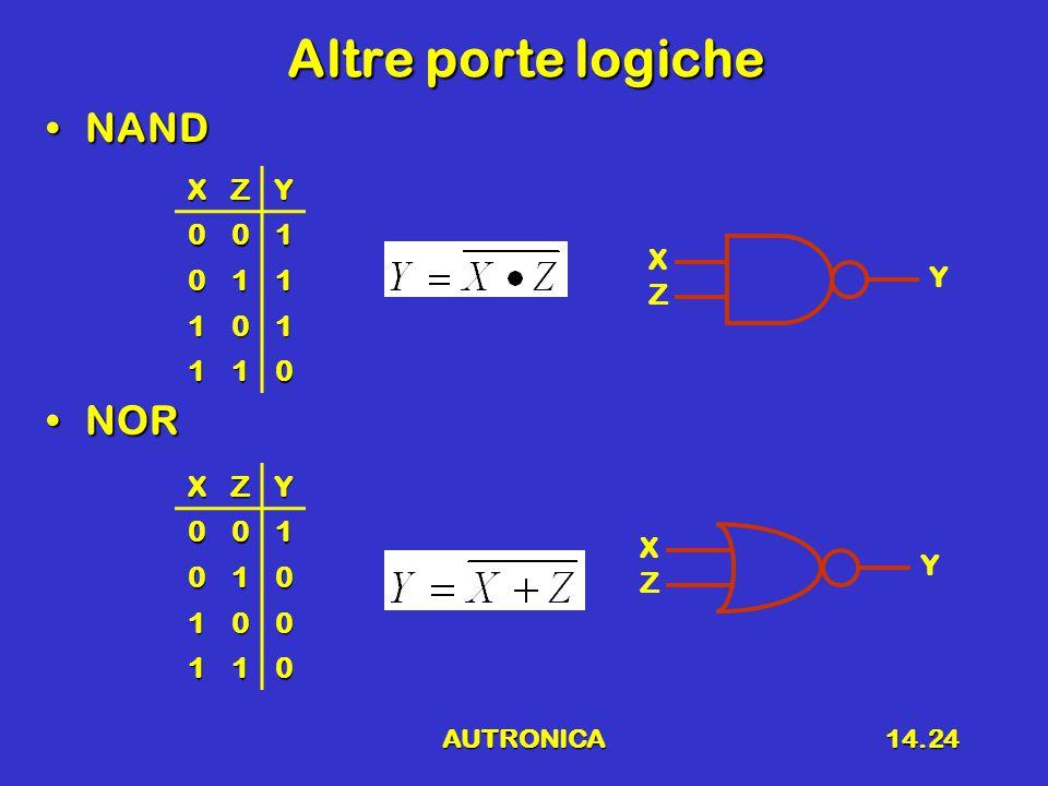 Altre porte logiche NAND NOR X Z Y 1 X Z Y X Z Y 1 X Z Y AUTRONICA