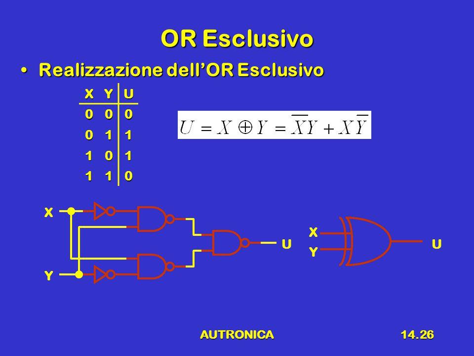 OR Esclusivo Realizzazione dell'OR Esclusivo X Y U 1 X X Y U U Y