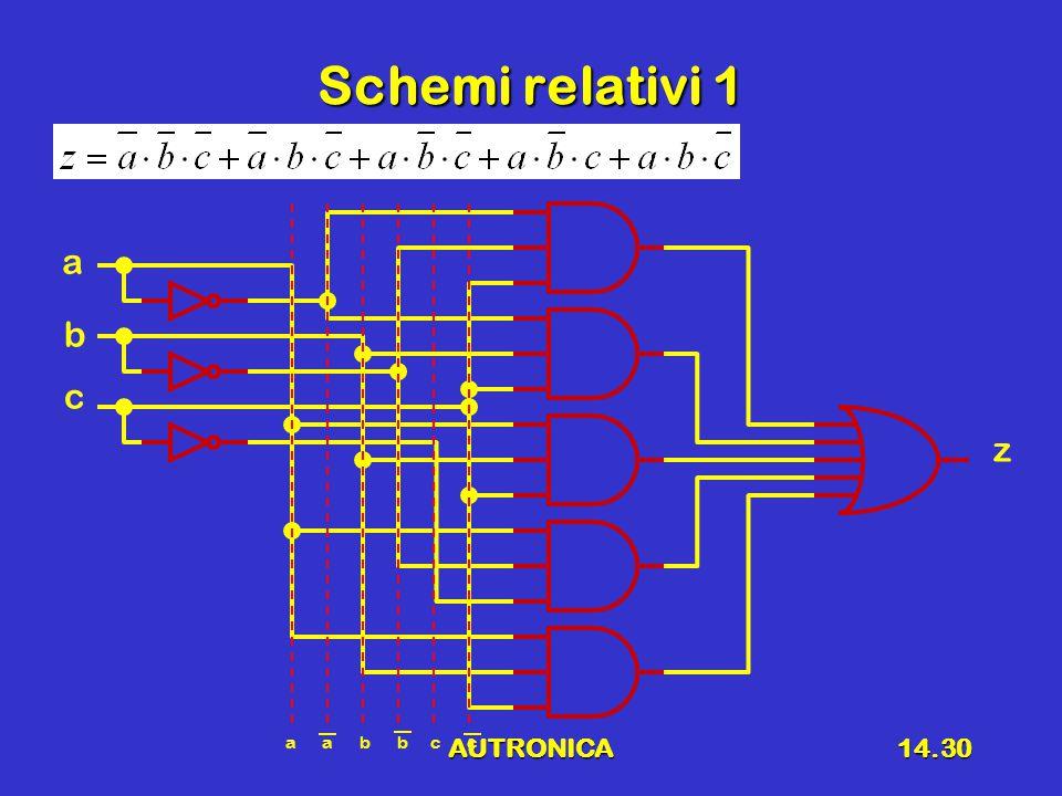 Schemi relativi 1 a b c z a a b b c c AUTRONICA