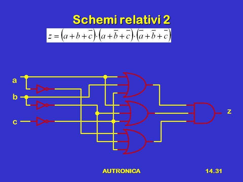 Schemi relativi 2 a b z c AUTRONICA