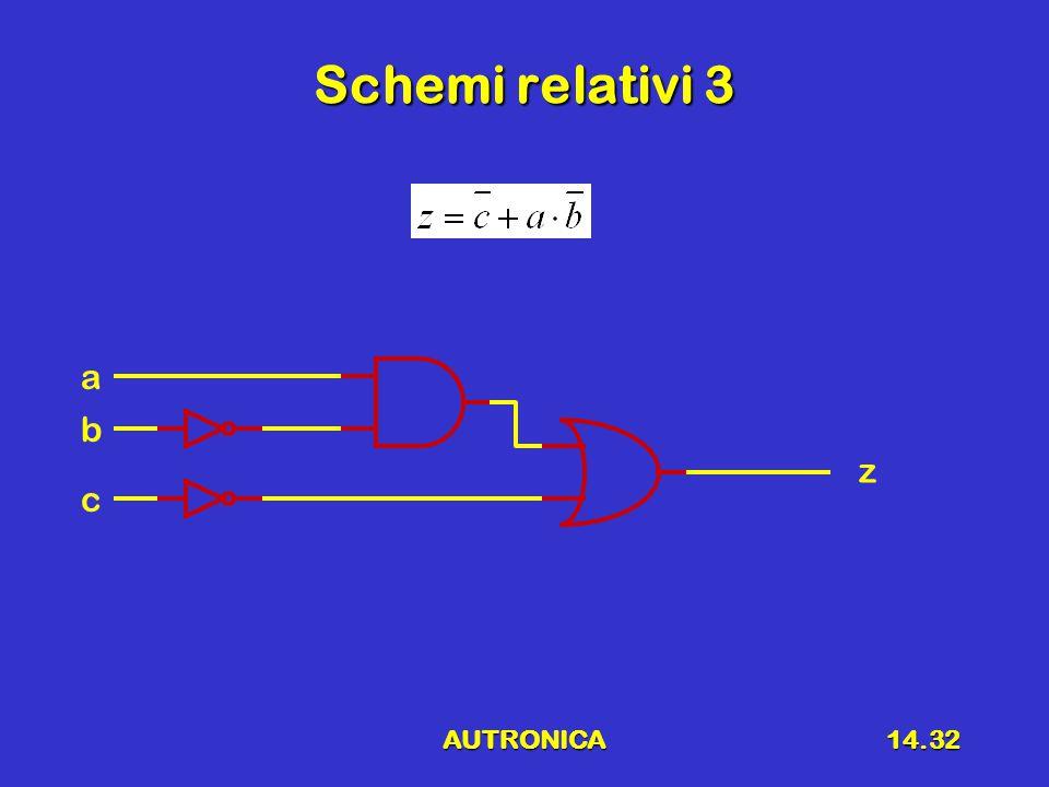 Schemi relativi 3 a b z c AUTRONICA