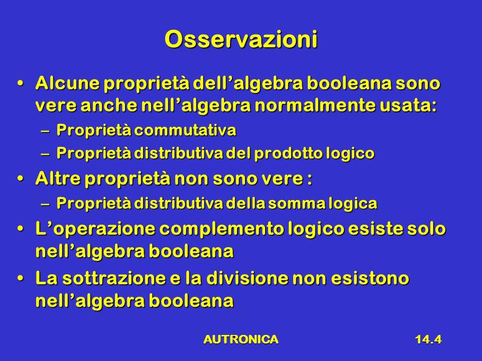 Osservazioni Alcune proprietà dell'algebra booleana sono vere anche nell'algebra normalmente usata: