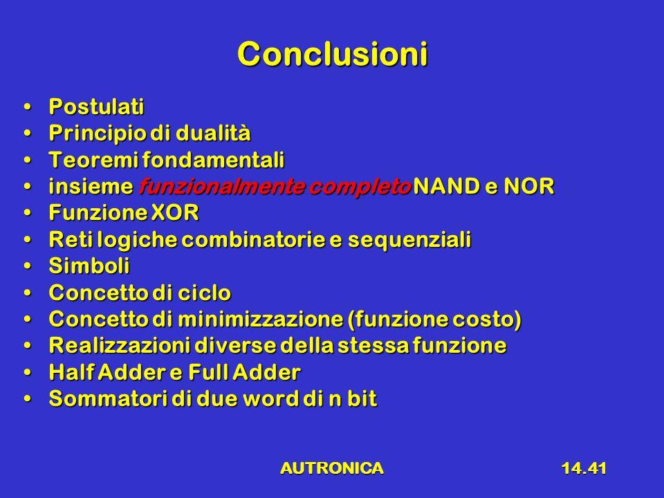 Conclusioni Postulati Principio di dualità Teoremi fondamentali