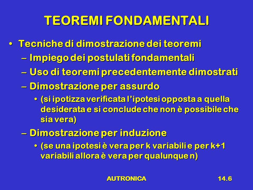 TEOREMI FONDAMENTALI Tecniche di dimostrazione dei teoremi