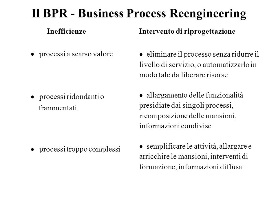 Il BPR - Business Process Reengineering
