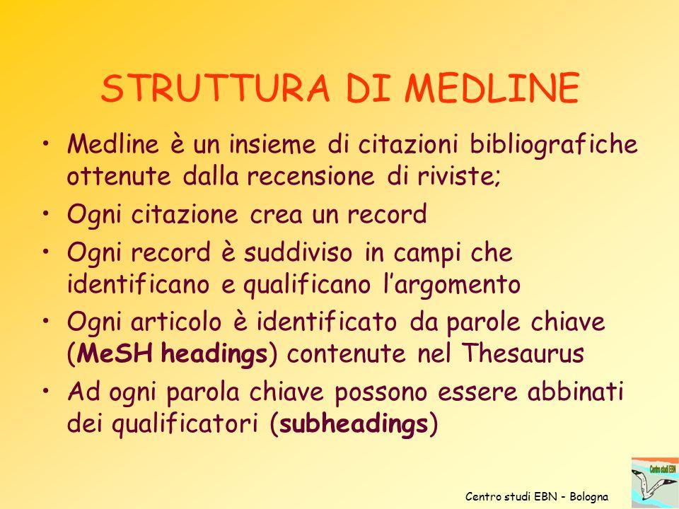 STRUTTURA DI MEDLINE Medline è un insieme di citazioni bibliografiche ottenute dalla recensione di riviste;