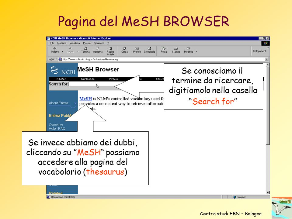 Pagina del MeSH BROWSER