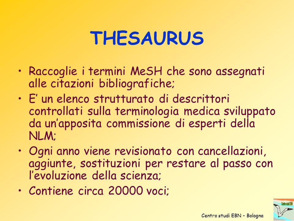 THESAURUS Raccoglie i termini MeSH che sono assegnati alle citazioni bibliografiche;