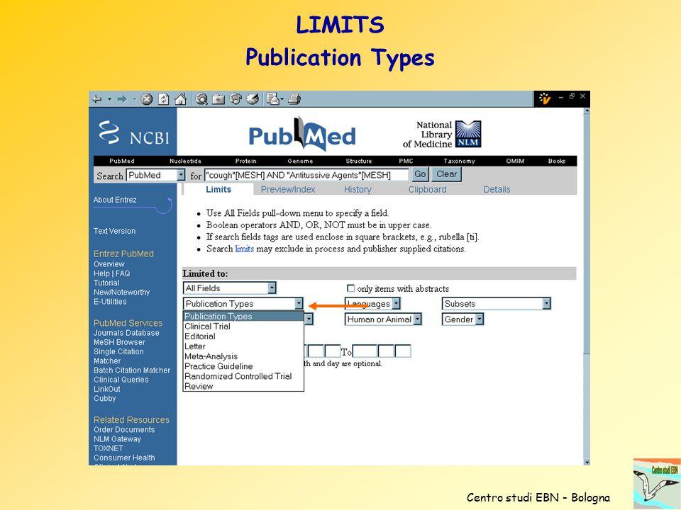 LIMITS Publication Types