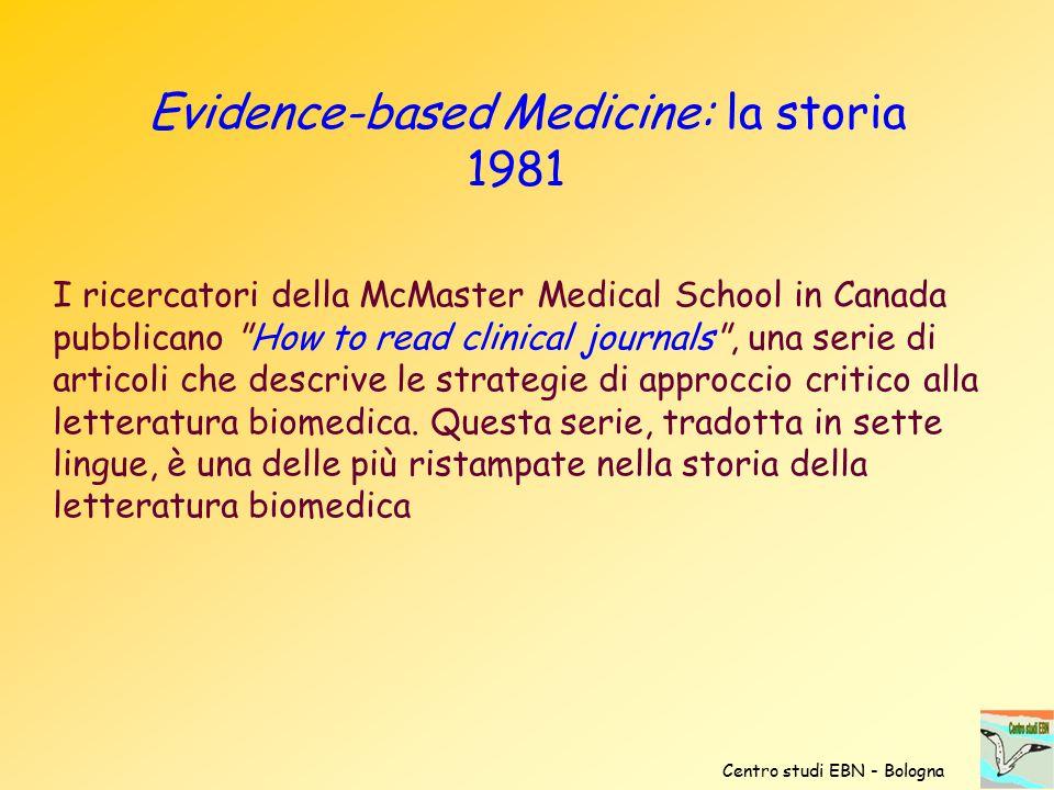 Evidence-based Medicine: la storia 1981