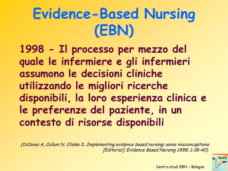 Evidence-Based Nursing (EBN)