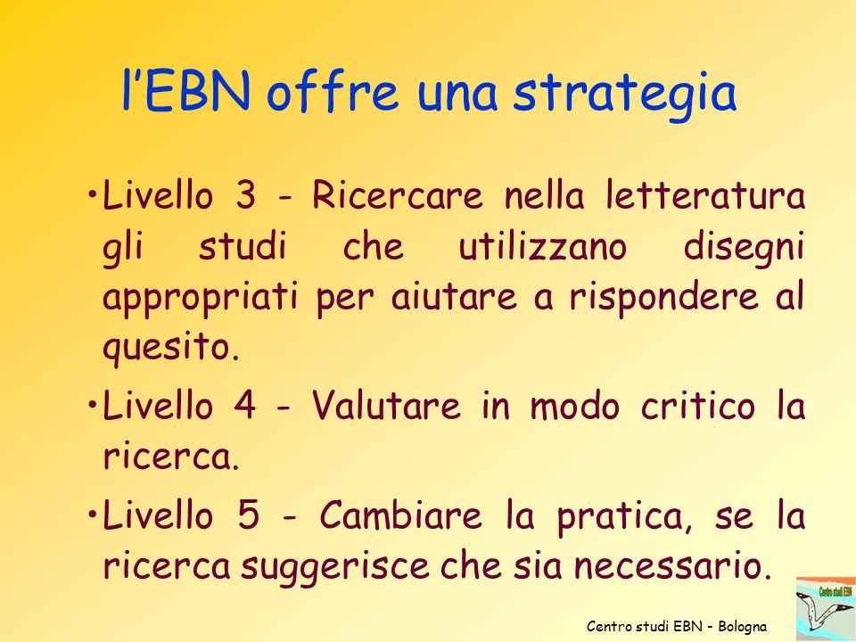 l'EBN offre una strategia