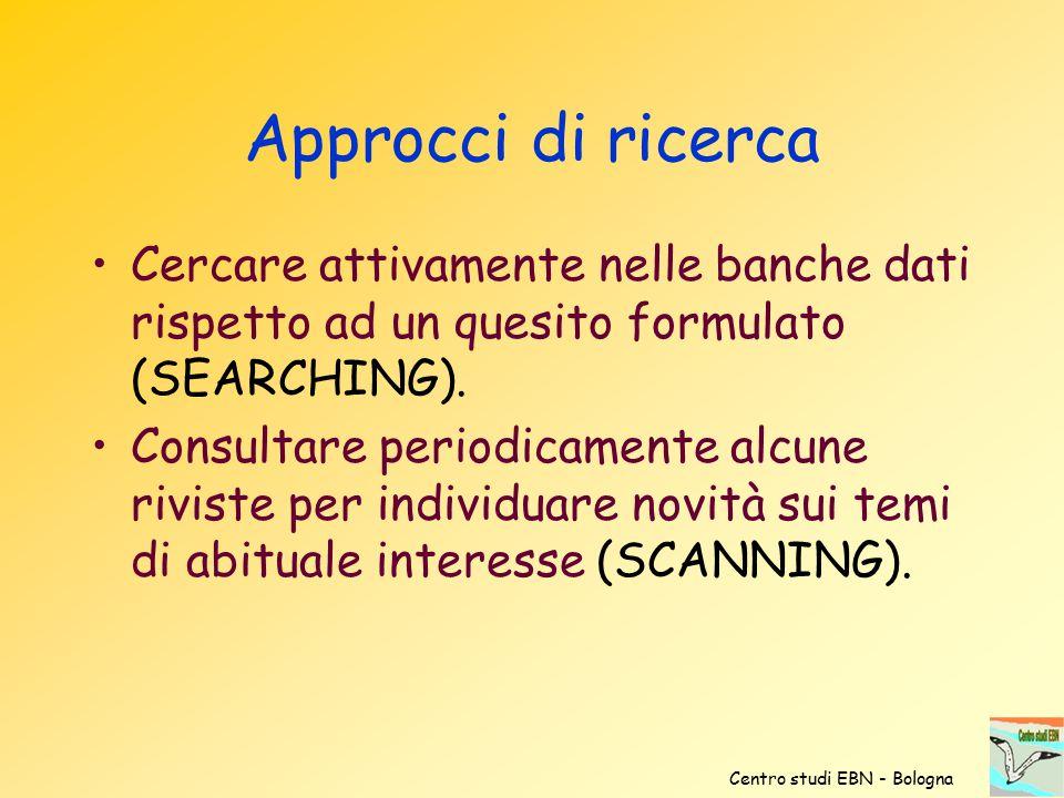 Approcci di ricerca Cercare attivamente nelle banche dati rispetto ad un quesito formulato (SEARCHING).