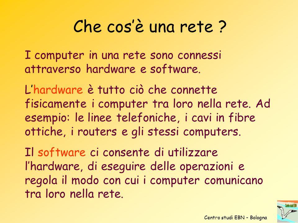 Che cos'è una rete I computer in una rete sono connessi attraverso hardware e software.