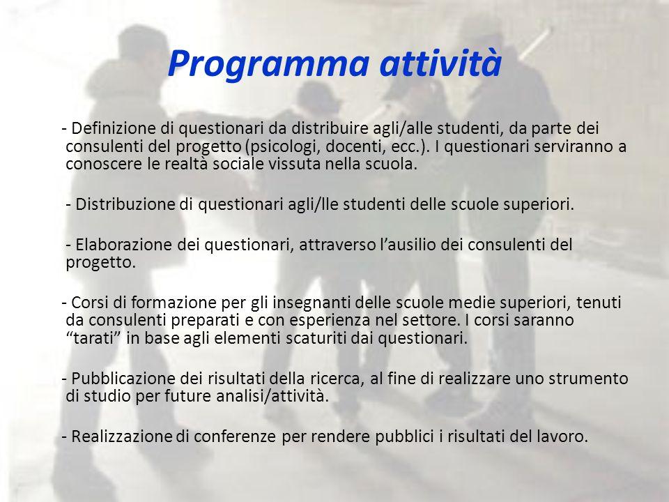 Programma attività