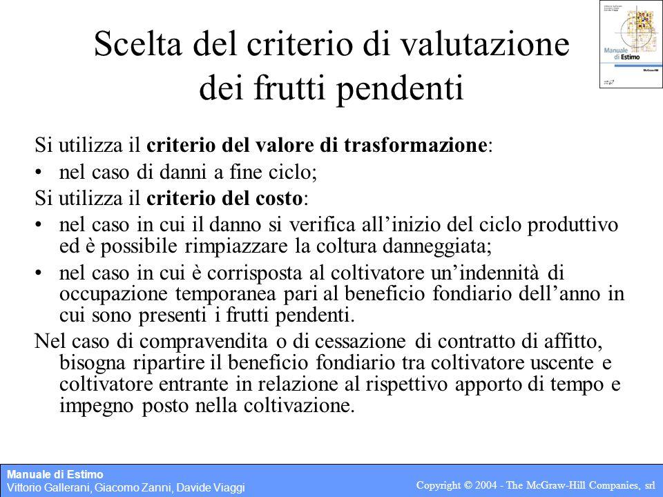 Scelta del criterio di valutazione dei frutti pendenti