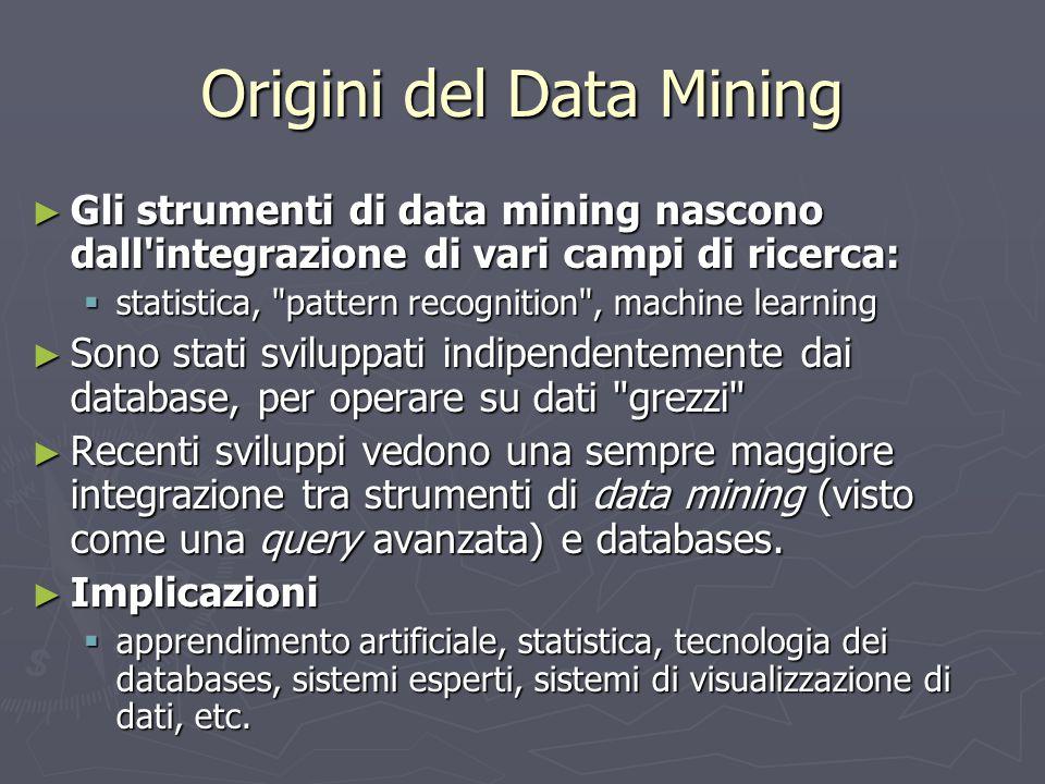 Origini del Data Mining