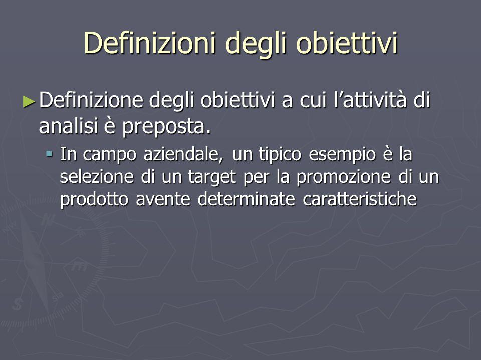 Definizioni degli obiettivi