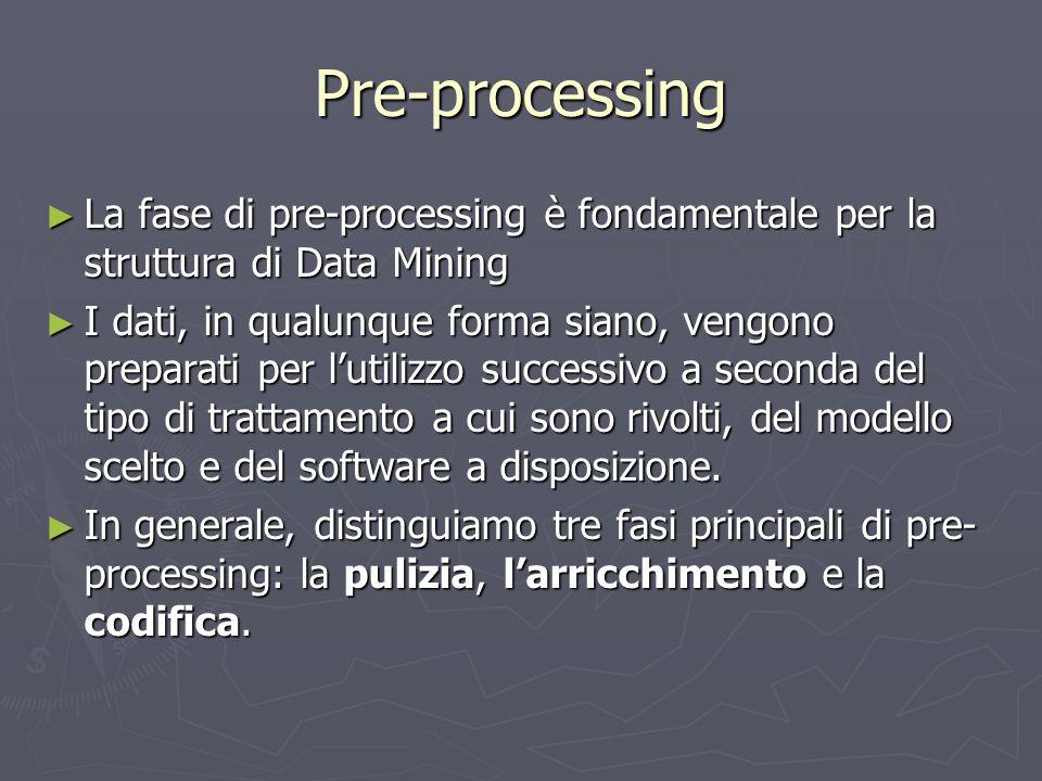 Pre-processing La fase di pre-processing è fondamentale per la struttura di Data Mining.